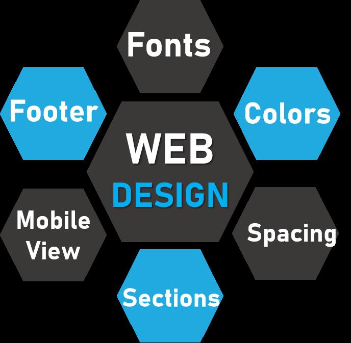 vruxsol-web-design